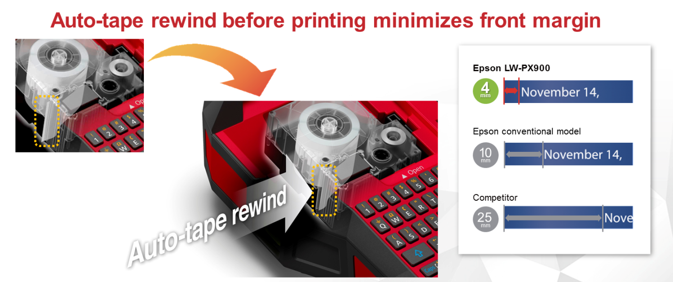 auto-tape-rewind-minimizes-front-margin