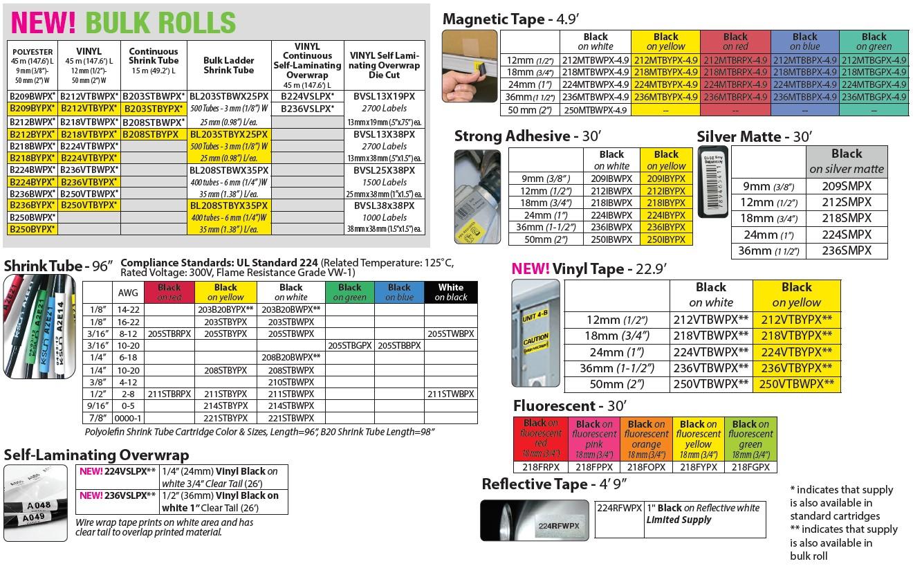 LW-Z5010PX-bulk-rolls-tapes-shrink-tube